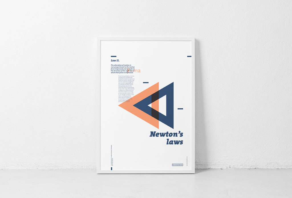 2nd Newton's law Poster